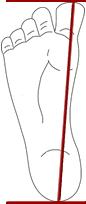 Misurare correttamente il piede